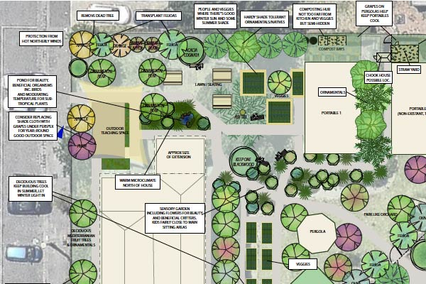 Permaculture Design Melbourne - Very Edible Gardens